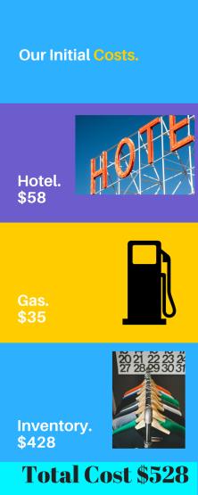 Hotel.$58